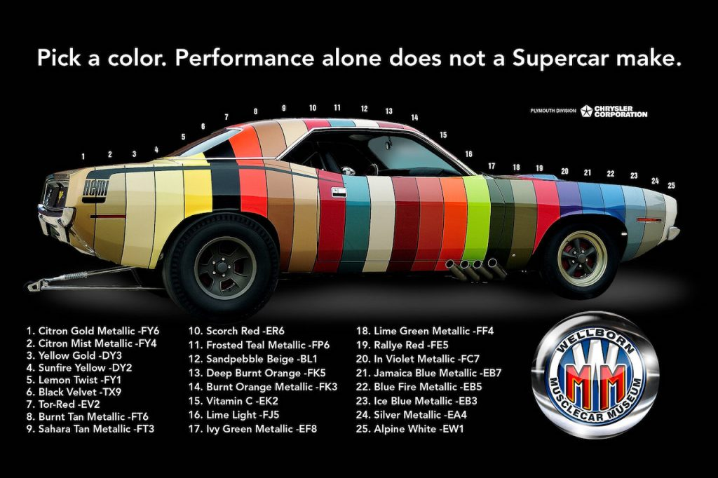 Yes This Plymouth Barracuda Paint Job Is Real Muscle Cars Trucks
